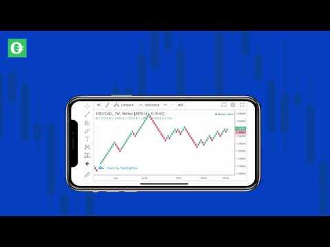 Forex Trading Online Fx Markets Currencies Spot Metals -