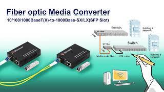 Fiber optic Media converter 10…