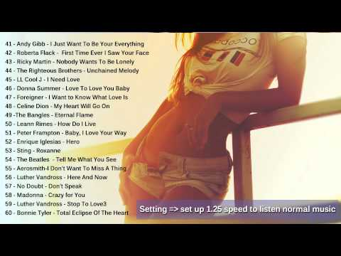 Top 100 Love Songs For Your Boyfriend | Best Love Songs Of The 80's 90's | Part 2