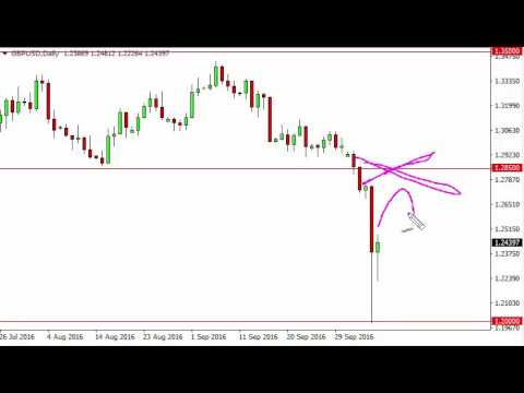 GBP/USD Technical Analysis for October 10 2016 by FXEmpire.com