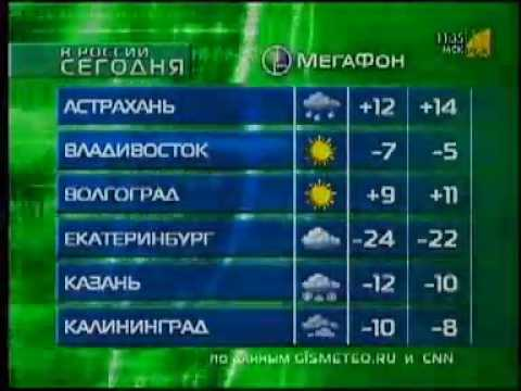 ЗАО рбк погода спонсор показа мегафон