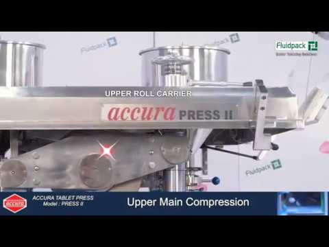 Pill Press Machine - Past, Present & Future of Pill Press