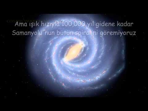 Kâinat Ne Kadar Büyük   TR Çevirili thumbnail