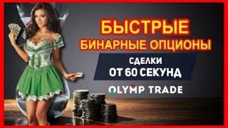 Олимп Трейд (Olymp Trade) Торговая Система | Скрипт Бинарных Опционов Купить