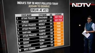 Trending At 10 | Pollution Still On The Political Sidelines? Track Record Of Netas In Question