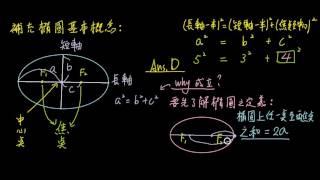 二次曲線 橢圓基本性質 給圖形找焦點 橢圓定義 a二次等於b二次加c二次由來說明 互動 範例01 B4040201