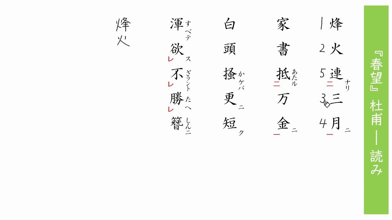 現代 訳 望 春 語
