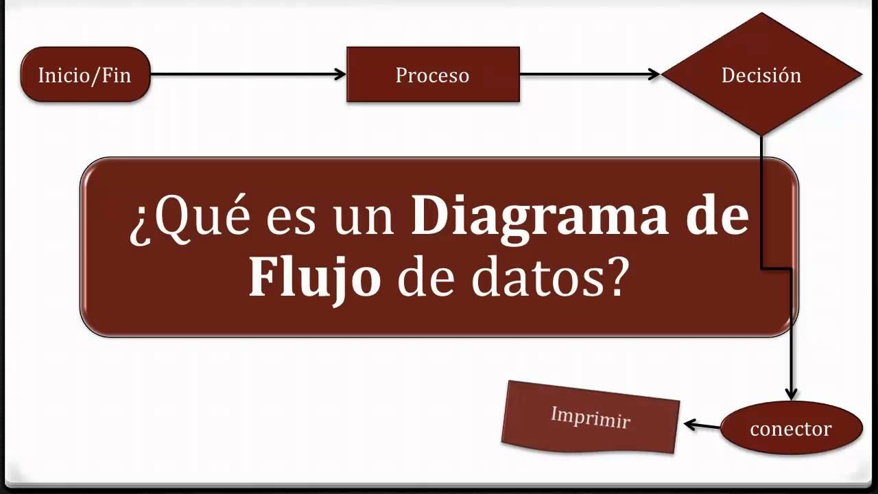 U00bfqu U00e9 Es Un Diagrama De Flujo