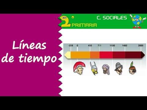 ciencias-sociales.-2º-primaria.-tema-6.-la-línea-de-tiempo