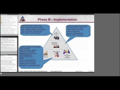 Health IT in the 21st Century - 2012 CMIO Virtual Training Conference - CWA/CST