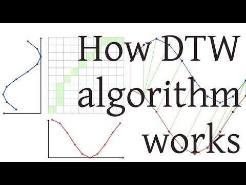How DTW (Dynamic Time Warping) Algorithm Works