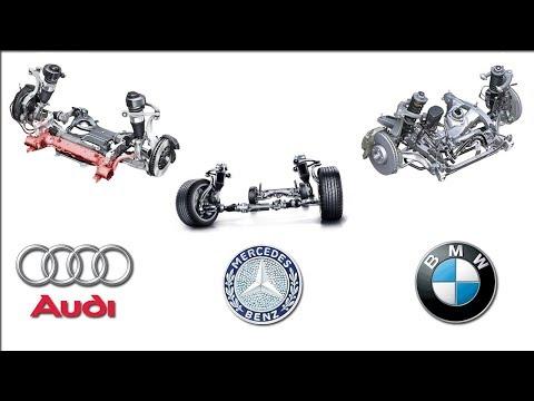 Audi vs BMW vs Mercedes Benz Active/Adaptive Suspension Technology