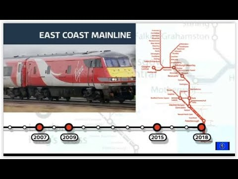 Tories re-nationalise the East Coast mainline (but won't admit it)