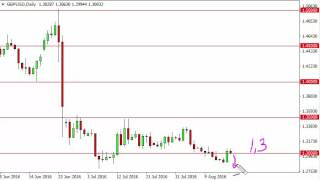 GBP/USD Technical Analysis for August 18 2016 by FXEmpire.com