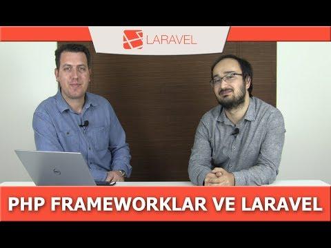 PHP FRAMEWORKS AND LARAVEL