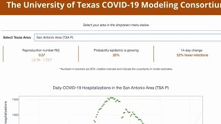 A new University of Texas COVID-19 dashboard is making the difference in virus projections