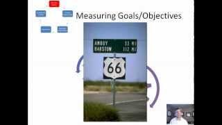 2 Strategic Management: Mission Vision Values