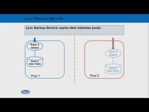 Core Solutions of Microsoft Lync Server 2013 - (11) Disaster Recovery