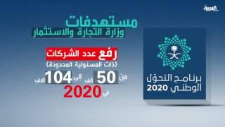 مستهدفات وزارة التجارة والإستثمار