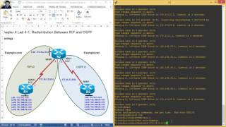 CCNPv6 ROUTE Lab4-1 Redistribution RIP OSPF