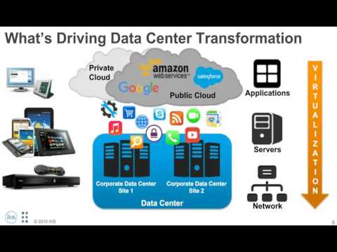 Improving Data Center Performance with 25/50GE