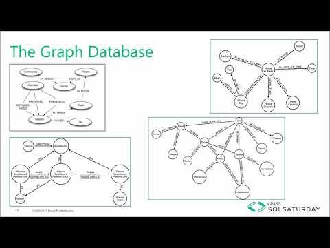SQL Server 2017 Graph Database
