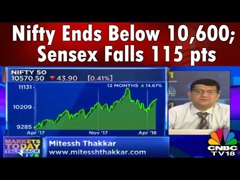 Markets Today   Global Weakness Affects D-St; Nifty Ends Below 10,600; Sensex Falls 115 pts