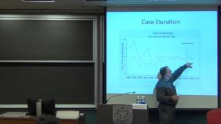 "IPSC 2015 – Michael Risch – ""Do Patent Challenge Rights Lead to Placeholder Lawsuits?"""