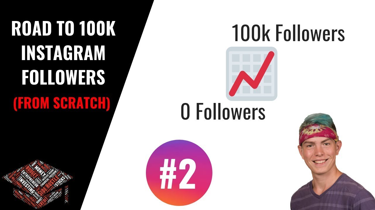 Road To 100k Followers On Instagram 2018 #002 (Instagram Page Basics)
