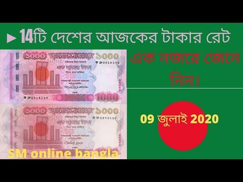 Today Money Exchange Rate In Bangladesh 9 Jone 2020. Today Bangladesh All Country Exchange Rate .