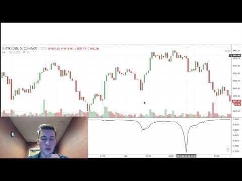 Simple Arbitrage Trading Strategy