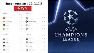 Футбол Лига Чемпионов 2017/2018. Результаты 6 тура в группах A. B. C. D. Таблица