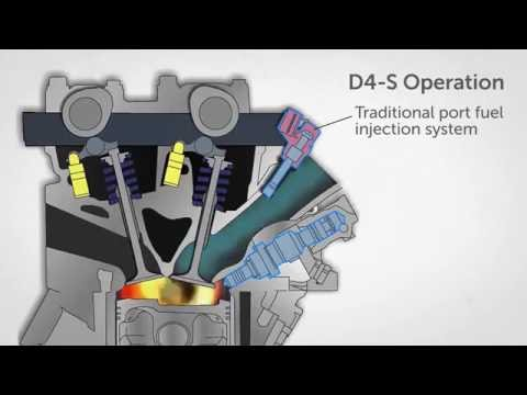 Know Your Toyota Mechanical: Direct Injection 4 Stroke Engine ( D-4S Injection)