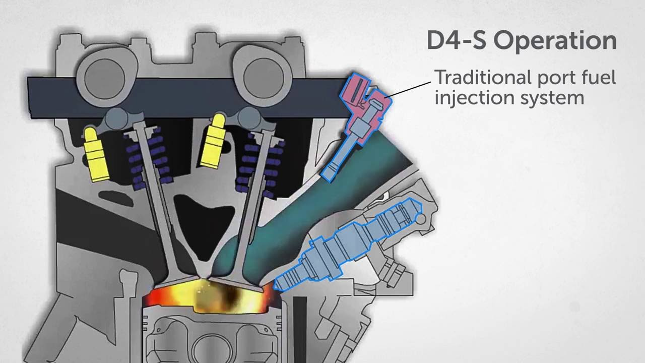 Know Your Toyota Mechanical Direct Injection 4 Stroke Engine D 4s
