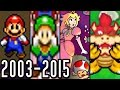 Mario & Luigi ALL RPG INTROS 2003-2015 (3DS, DS, GBA)