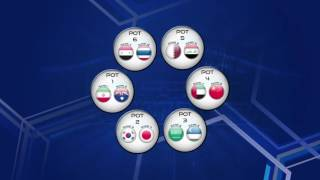 Draw Mechanics for 2018 FIFA World Cup Russia Asian Qualifiers