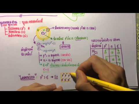 เคมี ม. 4  อนุภาคมูลฐานและแบบจำลองอะตอม ดอลตัน ทอมสัน ตอนที่ 1/9