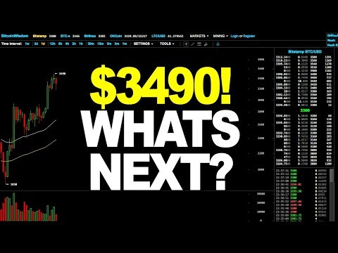 Bitcoin Price Technical Analysis - $3490! WHATS NEXT? (August 9th 2017)