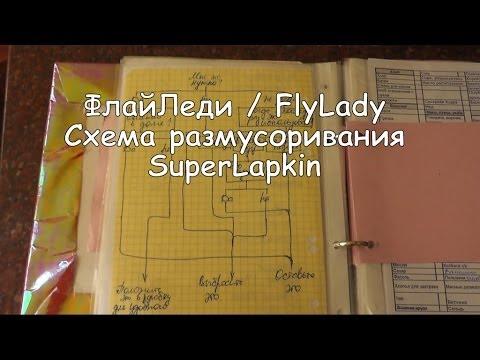ФлайЛеди / FlyLady Схема...