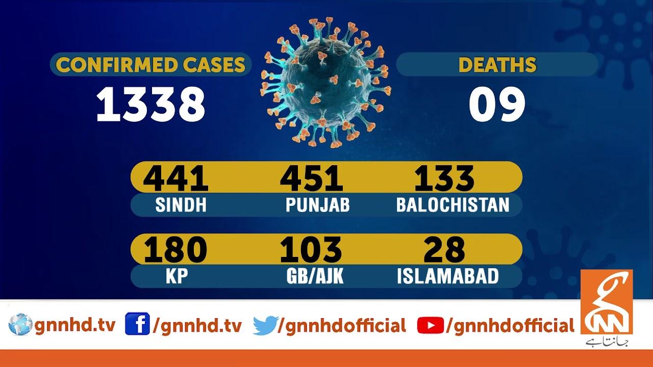 Coronavirus Cases rise to 1338 in Pakistan | GNN | 28 March 2020