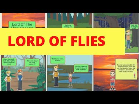 English Literature Lord Of Flies Summary [hindi] Tgt,pgt, Ugc Net
