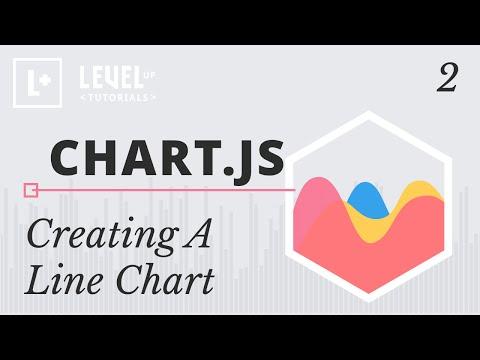 chartjs-tutorials-#2---creating-a-line-chart