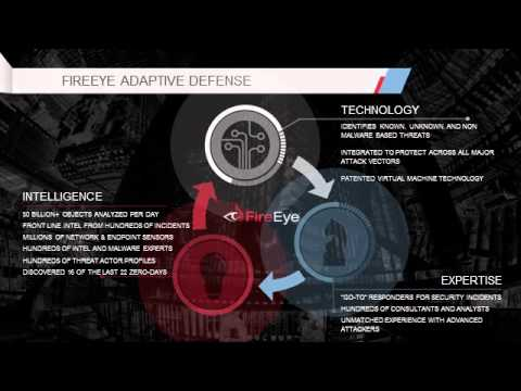 The Adaptive Defense Security Model
