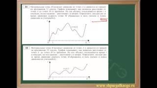 Задача о скорости движения материальной точки
