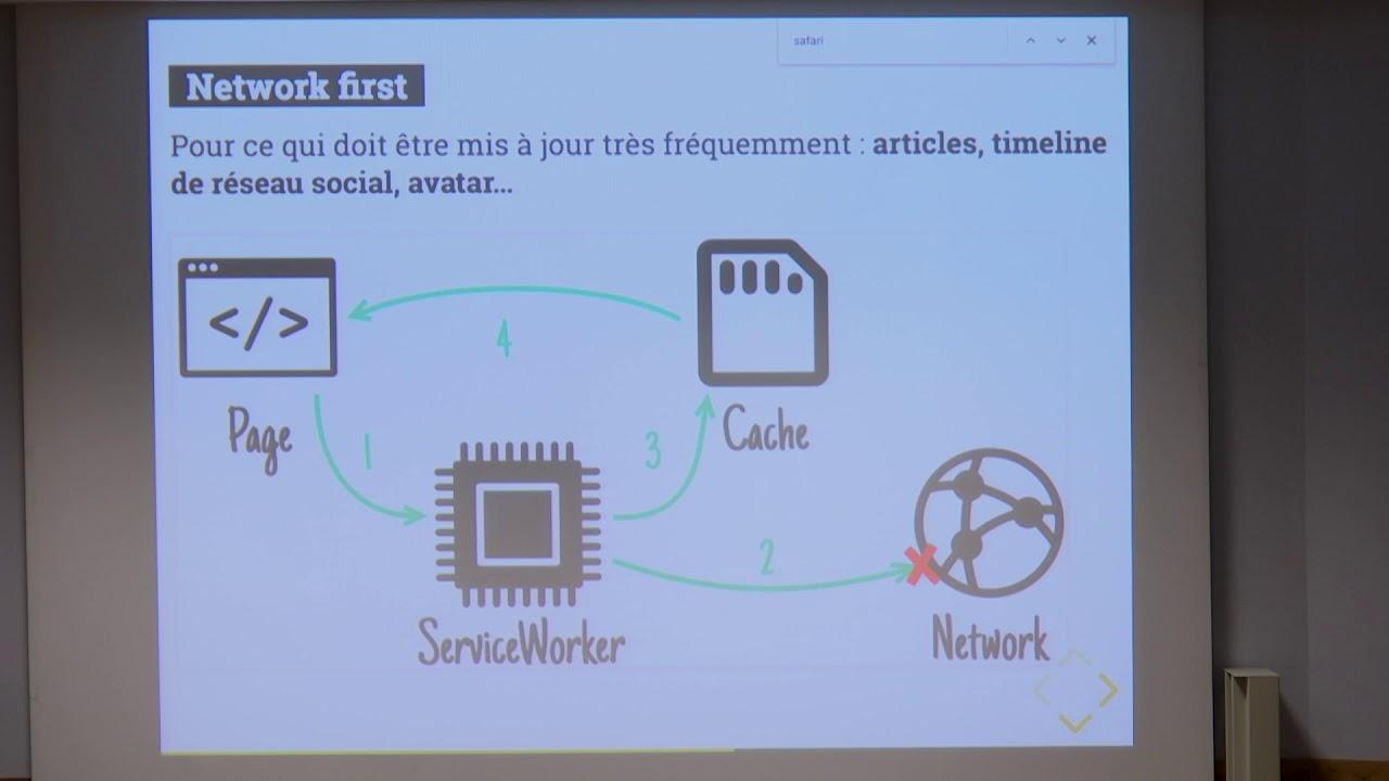 Image from Progressive Web Apps : où en sommes-nous aujourd'hui ?