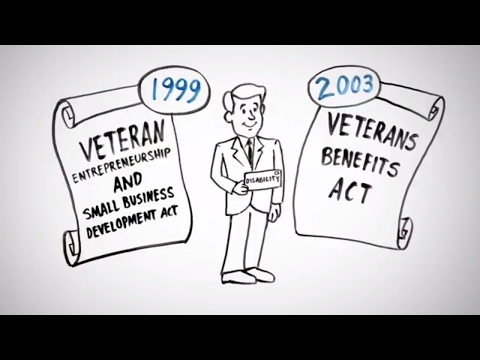 Service-Disabled, Veteran-Owned Small Business Program: What