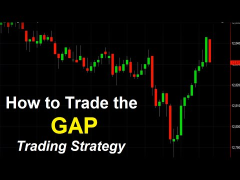 Trading The Gap on Stock Index Futures
