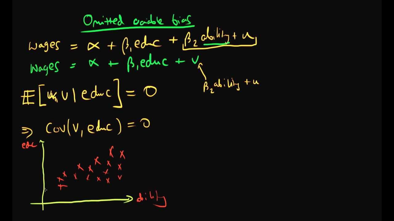 Omitted Variable Bias Example 2 Youtube