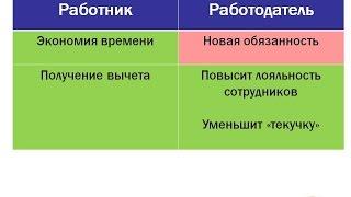 видео НДФЛ с пенсий по договорам негосударственного пенсионного обеспечения