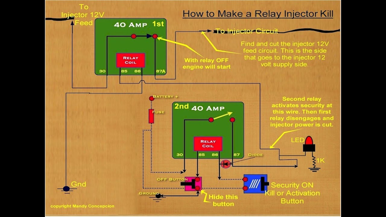 Wiring Diagram Car Relay : How to do a single relay car alarm youtube
